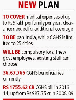 Medical bill rising, ministry plans to shift to health insurance scheme