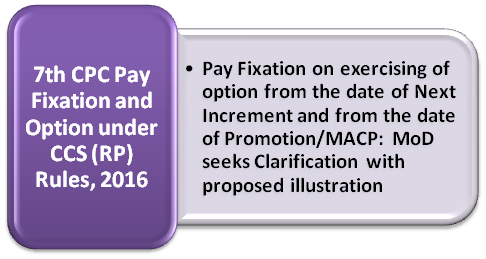 7th CPC Pay Fixation and Option under CCS (RP) Rules, 2016: MoD seeks clarification on proposed illustration
