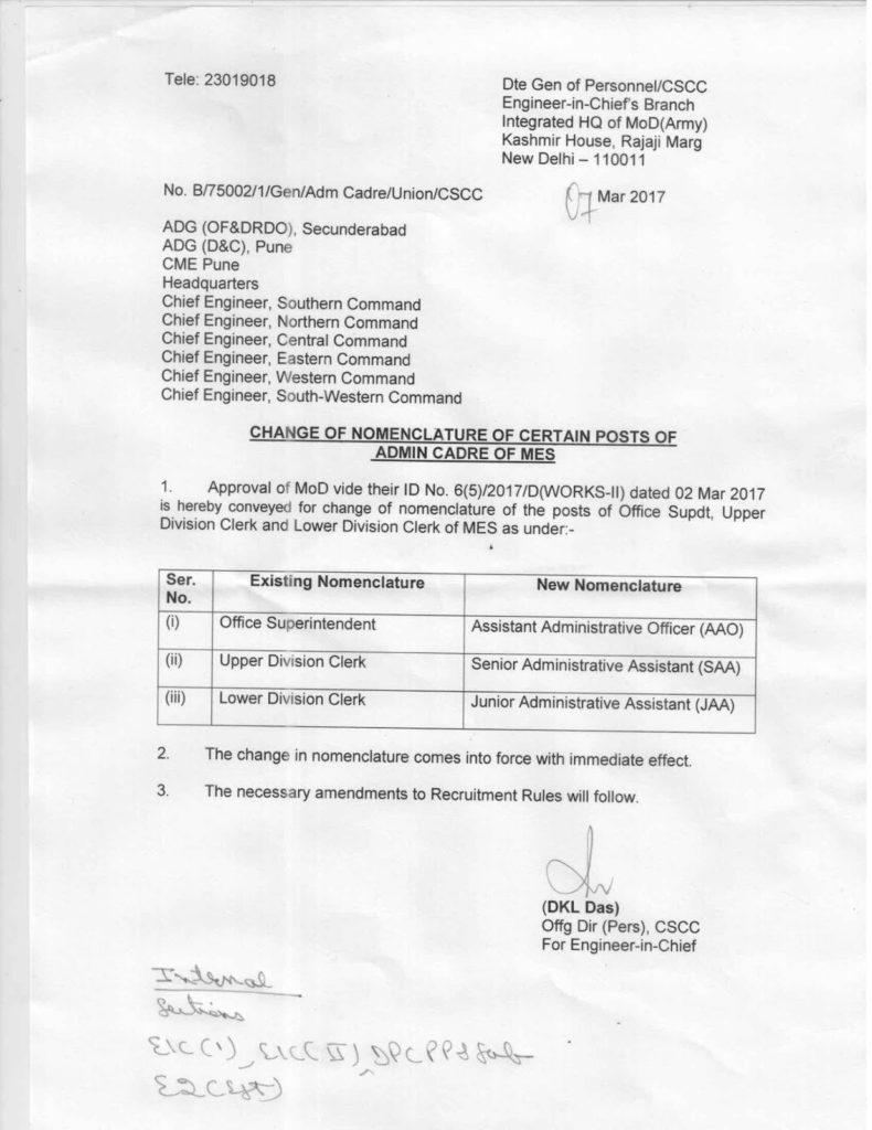Change of nomenclature of Office Supdt, UDC, LDC of MES