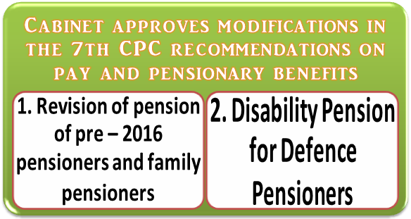 Pre-2016 Pensioners & Disability Pension: Cabinet approves modification  in the 7th CPC recommendations on pay and pensionary benefits