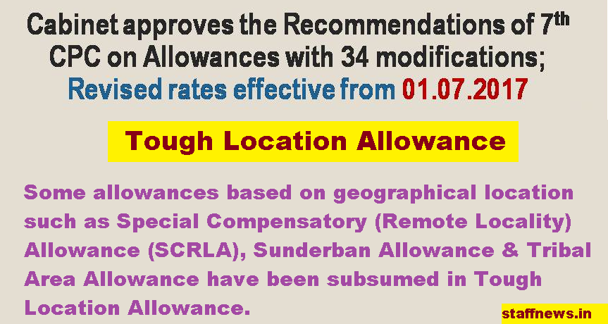 7th CPC: Cabinet Approval on Tough Location Allowance [SCRLA, Sunderban, Tribal Area Allowances]