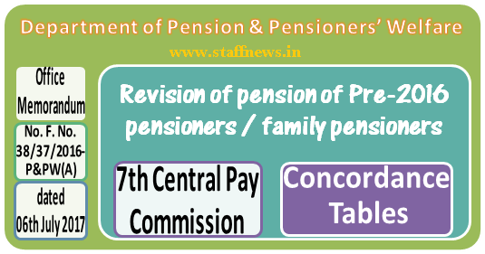 7th CPC Pre-2016 Pension Revision – Concordance Tables [Revised Table 43 & 44] – Download Each Table No. 1 to 58 Separately