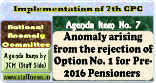 7th CPC Pension Fixation – Anomaly arising from the rejection of Option No. 1 for Pre-2016 Pensioners: Agenda Item for NAC Meeting