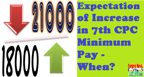 7th Pay Commission: Minimum pay may be hiked but when? Here is what employees can expect