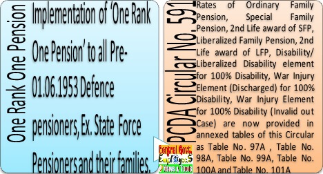 PCDA Circular 591: One Rank One Pension Tables to all Pre-01.06.1953 Defence pensioners, Ex. State Force Pensioners and their families