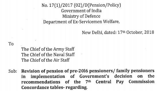Defence Pensioners 7th CPC Notional Fixation Order: 3rd, 4th, 5th and 6th CPC Concordance Tables for Revision of Pension of Pre-2016 Pensioners