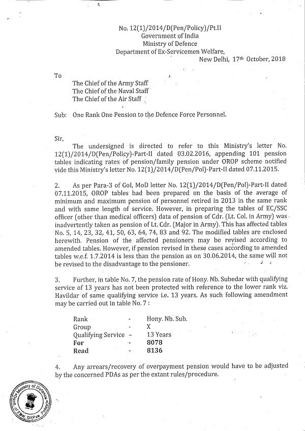 One Rank One Pension to the Defence Force Personnel Corrigendum Tables: DESW letter dated 17.10.2018