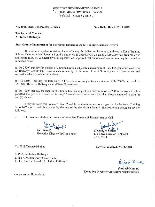 Grant of honorarium for delivering lectures in Zonal Training Schools/Centres: Railway Board Order