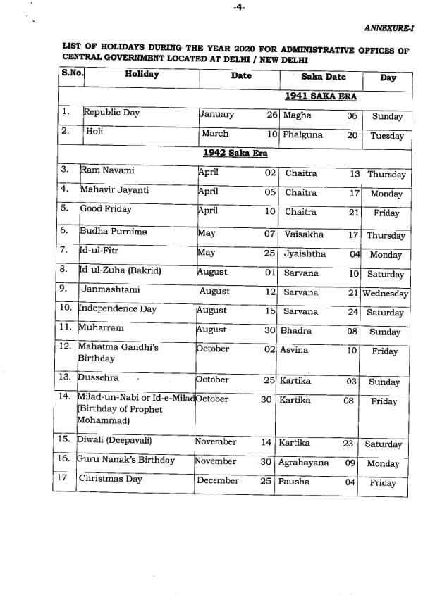 List Of Gazetted Holidays During The Year 2020 For Administrative Offices Of Central Govt Located At Delhi New Delhi Central Govt Employees 7th Pay Commission Staff News