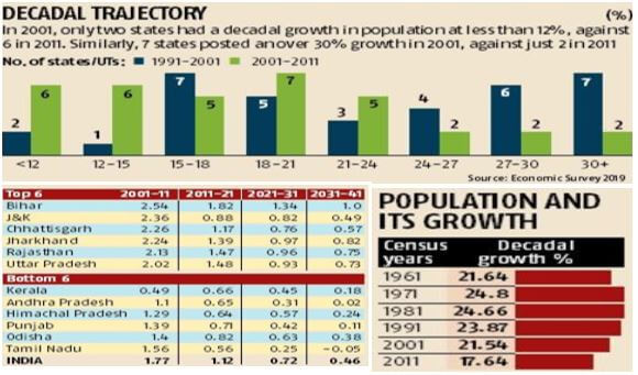 Increase in retirement age could be considered, says Economic Survey