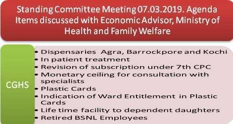 standing-committee-meeting-agenda-items-mohfw