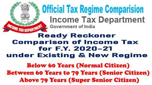 Ready Reckoner – Comparison of Income Tax for F.Y. 2020-21 under Existing & New Regime i.r.o. Normal, Senior & Super Senior Citizen