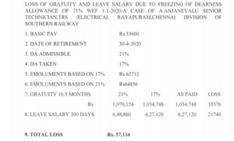 Loss of Gratuity and Leave Salary Due to Freezing of Dearness Allowance in case of person retired/to be retired after 1.1.2020