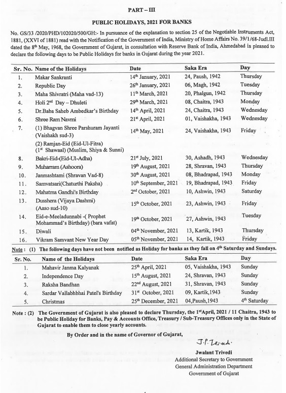 List of Public Holidays for banks in Gujarat during the year 2021: Govt of Gujarat, in consultation with RBI
