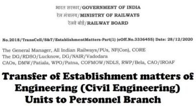 transfer-of-establishment-matters-of-engineering-civil-engineering-units-to-personnel-branch