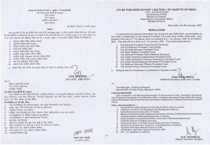 GPF Resolution for 4th Quarter of FY 2020-21 from 1st January, 2021 to 31st March, 2021