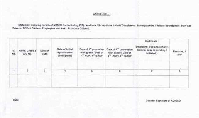 grant-of-first-second-third-financial-up-gradation-under-macps-to-mts-clks-auditors-sr-auditors-hindi-translators-etc-posts