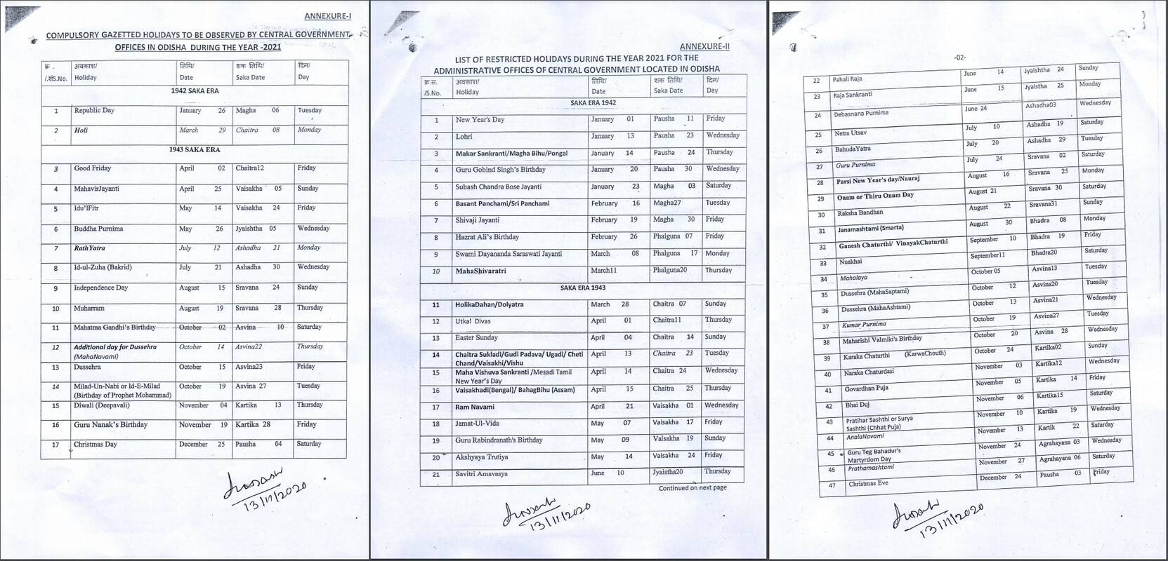 Holiday List for the Calendar Year 2021 for Central Govt. Offices in Odisha: CGEWCC Bhubaneswar