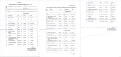 list-of-holidays-year-2021-for-the-offices-of-central-govt-located-at-arunachal-pradesh