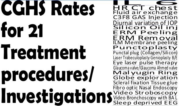 CGHS Rates for 21 Treatment procedures/ Investigations in continuation of 2014 CGHS rates: O.M. dated 11.02.2021