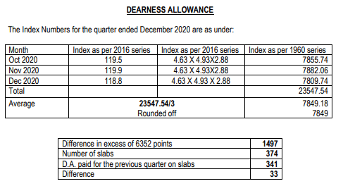 Dearness Allowance for Bank Employees- Payable from 1st February 2021 to 30th April 2021