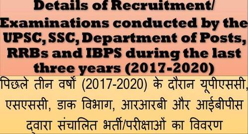 Details of Recruitment/Examinations conducted by the UPSC, SSC, Department of Posts, RRBs and IBPS