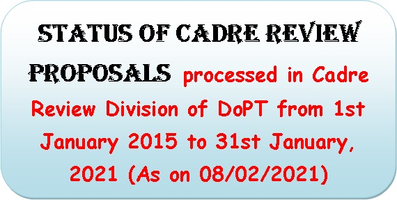 Status of Cadre Review proposals processed in DoPT as on 8th February 2021