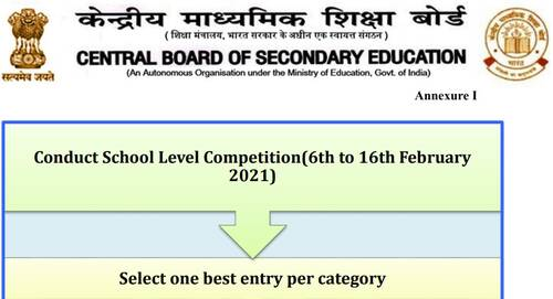 Storytelling Competition on Stories of Human – CBSE Circular