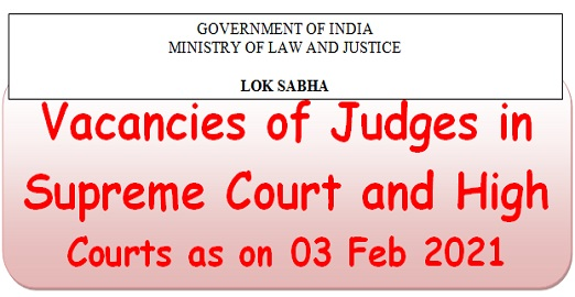 Vacancies of Judges in Supreme Court and High Courts as on 03 Feb 2021