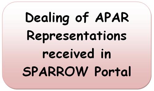 Dealing of APAR Representations received in SPARROW Portal