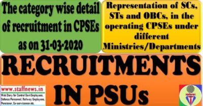 recruitment-in-psu-details-reservation-rules-applicable