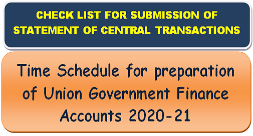 Time Schedule for preparation of Union Government Finance Accounts 2020-21