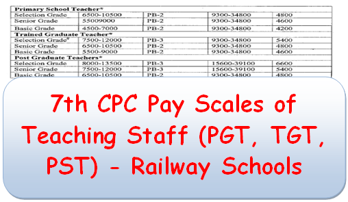 7th CPC Pay Scales of Teaching Staff (PGT, TGT, PST) – Railway Schools