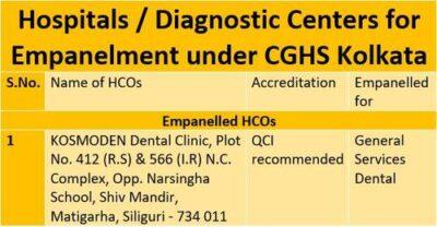 cghs-kolkata-empanelment-of-kosmoden-dental-clinic-siliguri