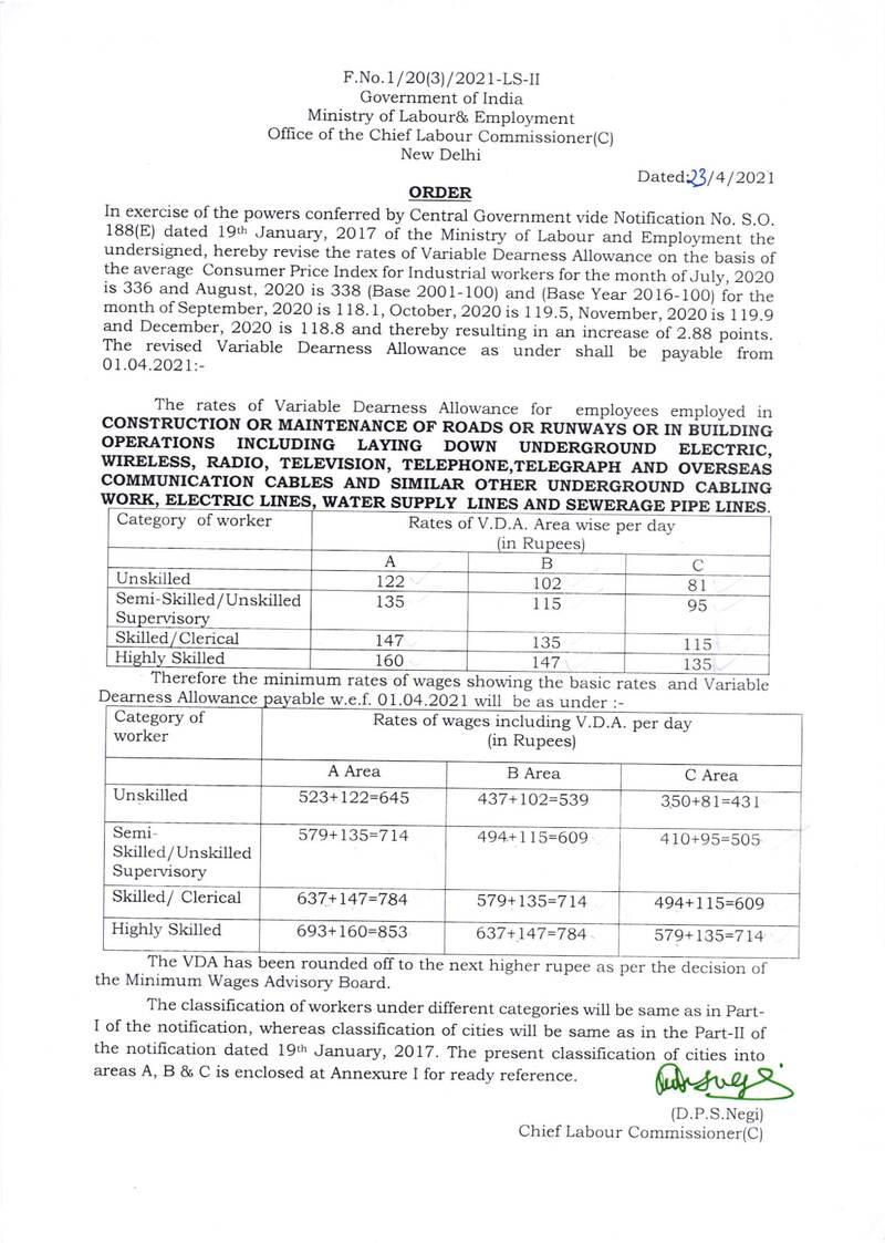 Revised VDA Minimum Wages for Construction & Maintenance Workers w.e.f 1st Apr 2021: Labour Bureau Order Dt 23/04/2021